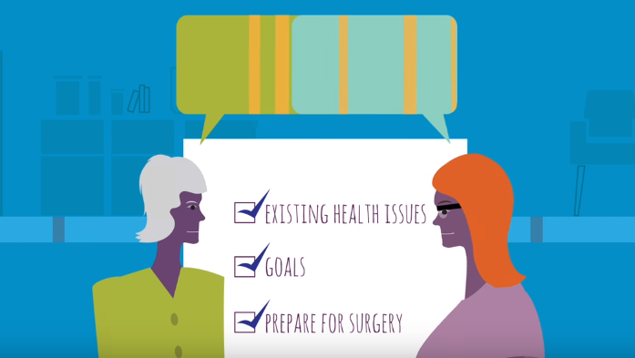 Enhanced Recovery After Surgery | Colorectal Surgery